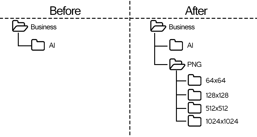 Depiction of File Structure described above
